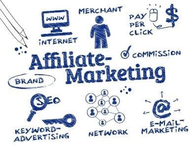 How to make money with affiliate marketing from home, including getting started and how to make your first income from home